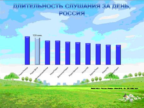 Как подать объявление на радио объявления куплю электродвигатели в казахстане